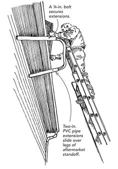 The standoff extensions shown here are simply 24-in. lengths of 2-in. PVC pipe. They slide over the arms of an aftermarket standoff that I affixed to my ladder. A single 1⁄4-in. machine bolt through each pipe extension and the standoff arms keeps the pipes from falling off when I move the ladder.