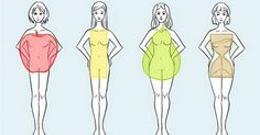 How to select the perfect clothes for your body shape