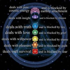 Chakras - Love Is All There Is