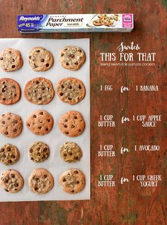 Enjoy these Chocolate Chip Cookie ingredient swaps; perfect for people who have allergies or trying to cut back on calories!