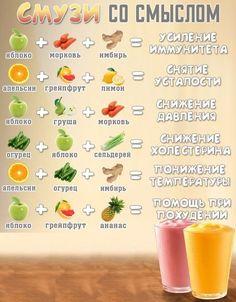 88 clean eating healthy sweet snacks under 100 calories - Clean Eating Snacks Raspberry Smoothie, Fruit Smoothies, Healthy Smoothies, Healthy Drinks, Smoothie Recipes, Healthy Recipes, Cheap Clean Eating, Eating Fast, Clean Eating Snacks