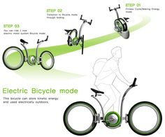 OneBike is quite an innovation I tell you! It's an electric bike that gets powered by kinetic energy. Basically when you set it on its cradle at home, the bike becomes a stationary fitness machine. So every time you pedal to keep fit, it harnesses energy from your motion and converts it to electric power.