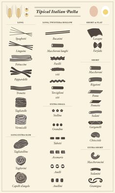 Good morning and happy Monday! to see how many of these 34 different types of Italian pasta you know (infographic: San pellegrino Reservation Book) # pasta # gastronomíaitaliana Good morning and happy Monday! Pasta Bar, Pasta Menu, Pasta Filo, Pasta Formen, Pasta A La Carbonara, Pasta Recipes, Cooking Recipes, Spaghetti Recipes, Pasta Restaurants