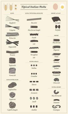 ¿Conoces todos los tipos de pasta? - Tapas