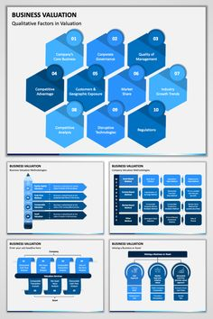 Download our fully editable Business Valuation PPT template and let the audiences grab the key ideas and information quickly and instantly! #sketchbubble #powerpoint #ppttemplate #presentationtemplate #pptslides #Powerpointinfographic #powerpointtemplate #designideas #pptdesign #powerpointpresentation #powerpointdesign #presentationdesign