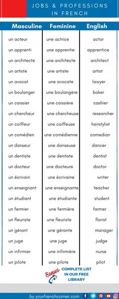 A Practical List of French Vocabulary for Jobs and Professions : Would you like to learn how to discuss professions and jobs in French ? Here is a practical list of French Vocabulary for Jobs and Professions French Lessons For Beginners, Free French Lessons, French Language Lessons, French Language Learning, Spanish Lessons, Spanish Language, German Language, Dual Language, Foreign Language