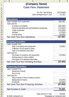 P & L Template Concert Promotions Company  Cash Flow Statement Sample  Pinterest .