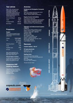 Nexø I rocket factsheet. The next rocket to fly by Copenhagen Suborbitals, the world's ony manned, amateur space program. Design and illustration by Jonas Linell. Background art by Carsten Brandt. See more at copsub.com