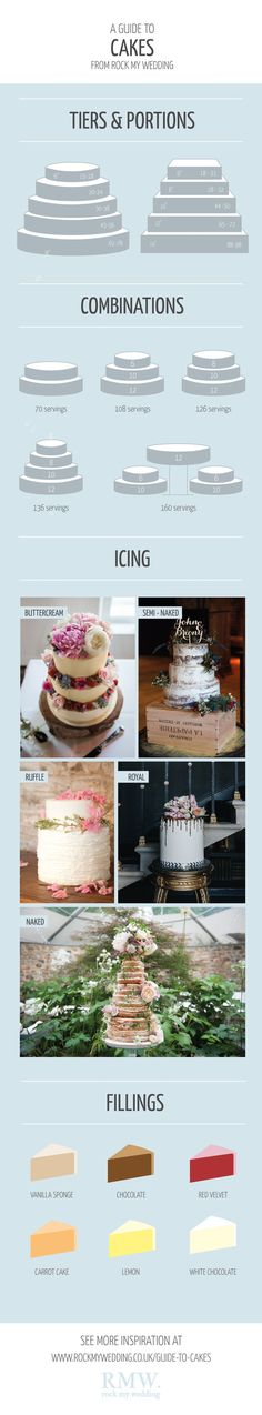 A Guide To Choosing Your Wedding Cake Rock My Wedding Guide to Cakes Wedding Cake Guide, Big Wedding Cakes, Cake Serving Guide, Wedding Cake Inspiration, Wedding Ideas, Wedding Favours, Wedding Stationery, Diy Wedding, Wedding Reception