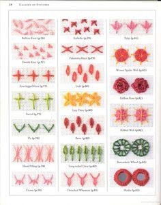 Crochet Shirt Tina's handicraft : 175 designs for embroidery stitch Embroidery Sampler, Hand Embroidery Stitches, Hand Embroidery Designs, Embroidery Techniques, Embroidery Art, Cross Stitch Embroidery, Embroidery For Beginners, Ribbon Embroidery, Hand Stitching