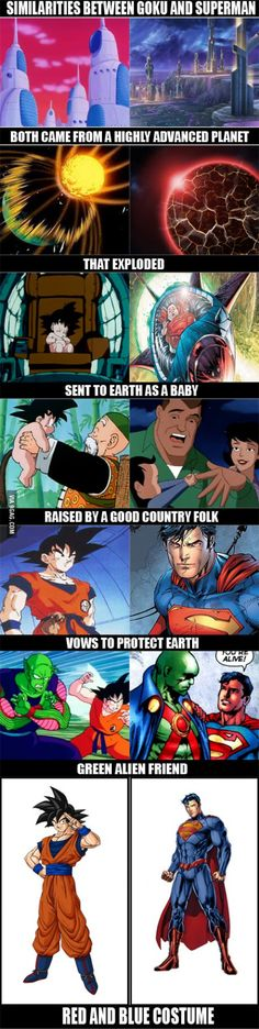 """Goku's is more of an orange, but whatever :p"" Plus, we all know who's better(:"