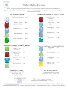 Handout that lists top-performing cloth diapers based on thousands of survey responses