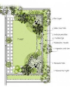 Garden design layout patio courtyards Ideas Garden design layout patio cour… To be able … Landscape Design Plans, Garden Design Plans, Rectangle Garden Design, Small Garden Layout, Small Garden Plans, Backyard Layout, Layout Design, Design Ideas, Unique Garden
