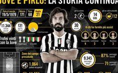 Ufficiale: Andrea Pirlo allla Juventus fino al 2016. Firmato il Rinnovo del contratto #pirlo #mercato #juventus #rinnovo