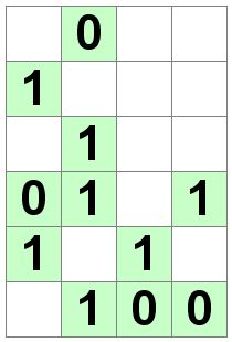 Number Logic Puzzles: 24415 - Binary size 0