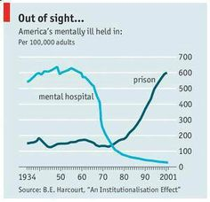 This is just sad. We need healthcare, not prison sentences.