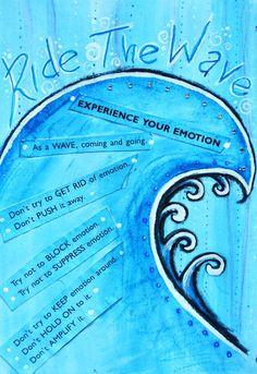LOVING SELF: Aushalten und die Welle der Emotion/Suchtdruck durch sich durch fließen. One of my fav coping skills.