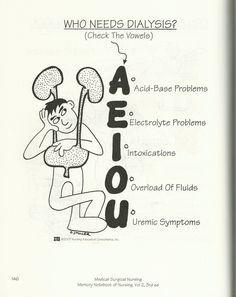 Cartoons from nursing school dialysis Med Surg Nursing, College Nursing, Nursing School Notes, Nursing Tips, Nursing Schools, Lpn Nursing, Nursing Information, Rn School, Medical School