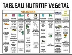 Must-see nutrition guideline to prepare any meal nutritious. Check the truly useful nutrition pin reference 1348130487 today. Human Nutrition, Nutrition And Dietetics, Nutrition Guide, Nutrition Plans, Nutrition Education, Healthy Nutrition, Fitness Nutrition, Healthy Life, Healthy Food