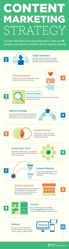 Looking to create or revamp your content marketing strategy? This infographic will provide you 10 insights to help you create an epic content marketing strategy! Inbound Marketing, Digital Marketing Logo, Mundo Marketing, Marketing En Internet, Marketing Services, Marketing Direct, Content Marketing Strategy, Marketing Plan, Marketing Tools