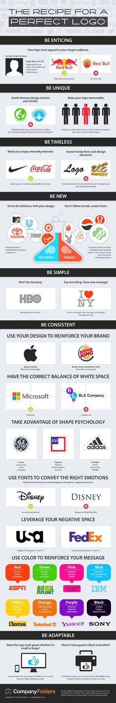 Une image alléchante, unique, intemporelle, tout en restant simple : la société Company Folders livre en image la recette pour créer le logo parfait.