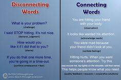 Mindful Mondays: http://http://www.teach-through-love.com/how-to-talk-to-kids.html