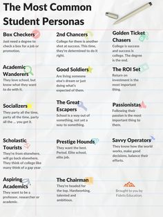 The Most Common Student Personas