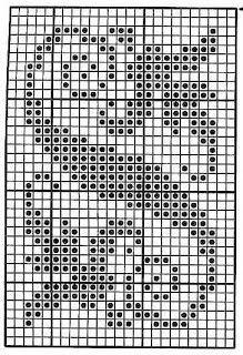 Hobby Lobby Projects - DIY Hobby Easy - Interesting Hobby For Women - - Hobby For Women Over 40 - Hobby Noiva E Madrinhas Azul Filet Crochet Charts, Crochet Borders, Cross Stitch Borders, Knitting Charts, Crochet Motif, Cross Stitch Designs, Crochet Doilies, Crochet Lace, Cross Stitch Patterns