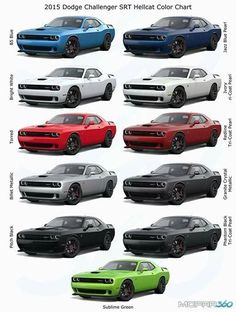This is the color chart of the Dodge Challenger SRT Hellcat .Which color would you choose? brought to you by agents of at in Eugene, Oregon Dodge Challenger Srt Hellcat, Dodge Srt, Dodge Cummins, Dodge Muscle Cars, Automobile, Us Cars, Race Cars, Dodge Trucks, Chevy