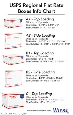 edd310814e3 How to Get Free Boxes Shipping Supplies and Packaging for Ebay or ...