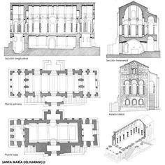 Arquitectura Prerrománica Asturiana