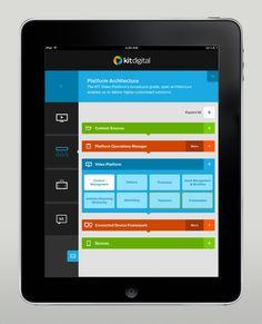 iPad app for Kit Digital, a cloud-based video asset management system - http://www.kitd.com | Designer: Martin Oberhäuser - http://www.oberhaeuser.info