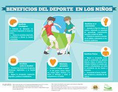 Beneficio del deporte en los niños