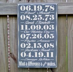 Important Date Custom Wood Sign Anniversary Gift by CSSDesign, $40.00