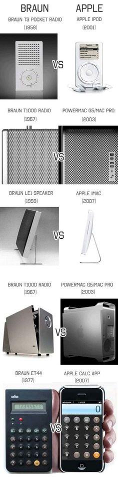 De onde vem a inspiração da Apple para os seus produtos?