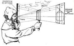 brunelleschi e la prospettiva- Cerca con Google