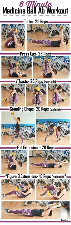 6 Minute Medicine Ball Ab Workout