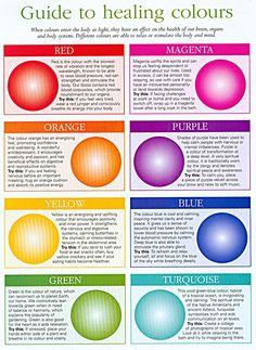 Renklerin vibrasyonlarından gelenler...