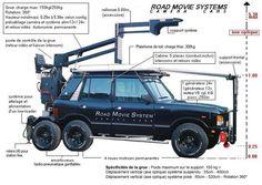 #RangeRover Camera Car