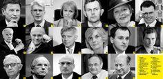 Ministrowie Finansów