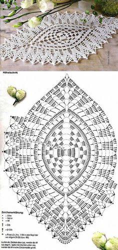 Most recent Totally Free Crochet Doilies oval Style Ovale Serviette. Filet Crochet, Crochet Doily Diagram, Crochet Mandala Pattern, Crochet Chart, Thread Crochet, Irish Crochet, Crochet Patterns, Crochet Ideas, Crochet Dollies