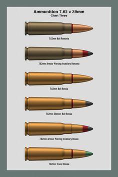 Bullet Caliber Comparison Charts x 58   Sub-Silent Suppressors