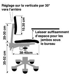 r gler le poste de travail la bonne hauteur ergonomie anthropom trie ambiances physiques. Black Bedroom Furniture Sets. Home Design Ideas