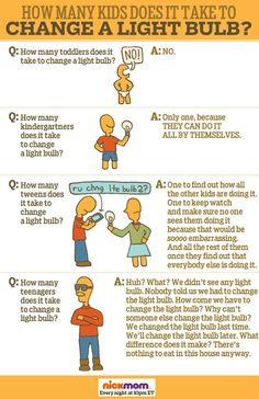 How Many Kids Does It Take to Change a Light Bulb? | More LOLs & Funny Stuff for Moms | NickMom