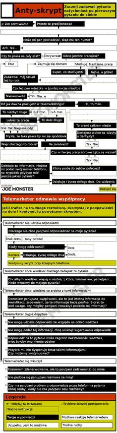 Niezawodny sposób na pozbycie się natrętnych telemarketerów - Joe Monster Pan Pan, Paper Models, Fun Facts, Psychology, Periodic Table, Sheet Music, Life Hacks, Universe, Lol