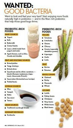 Whole foods naturally high in pre biotics for helping to maintain good gut health!