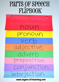 Parts of Speech Flipbook - a great way to help kids remember how words are used in sentences. Refer to this all year.