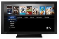 The technology of 2012: Apple TV