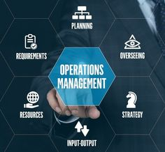 Learn what is operations management and how the three elements people, process and technology go hand in hand in creating goods and services. Management Styles, Hr Management, Supply Chain Management, Operations Management, Project Management, Business Company, Home Based Business, Business School, Business Tips