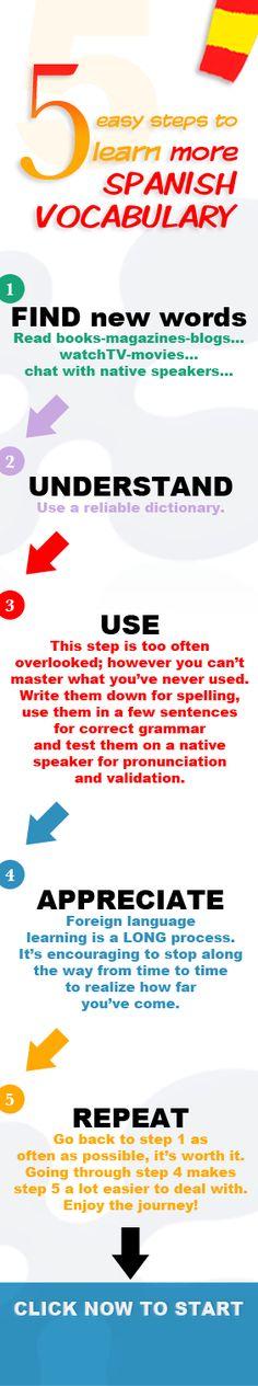 Spanish oral exam College paper Example